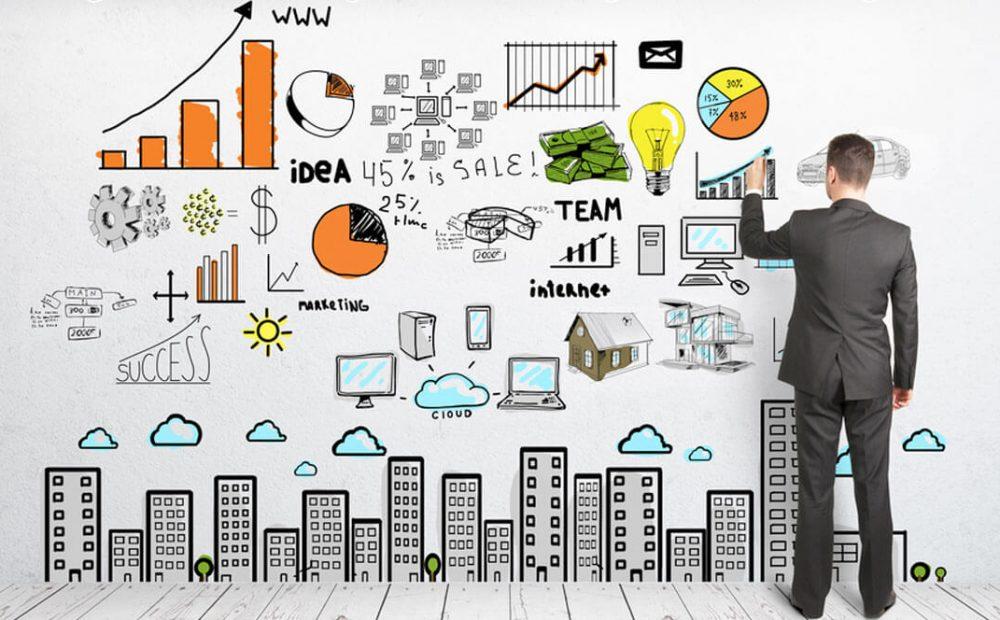 Управление инновациями в компании
